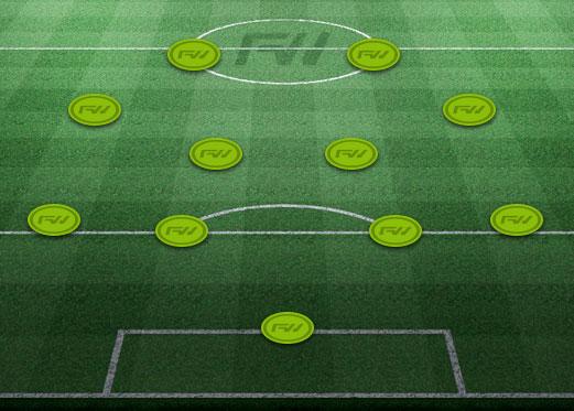 Fut Draft Simulator Fifa 17 Futwiz