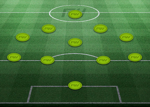 FUT Draft Simulator - FIFA 16 - FUTWIZ