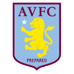 Aston Villa FIFA 14 Career Mode