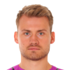 Mignolet FIFA 15 Career Mode