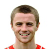 Rossiter FIFA 15 Career Mode