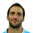 Gonzalo Higuain FIFA 15 Career Mode