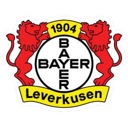Leverkusen FIFA 14 Career Mode