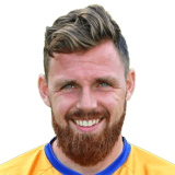 FIFA 18 Paul Anderson Icon - 67 Rated