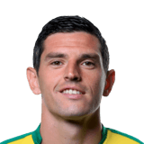 FIFA 18 Graham Dorrans Icon - 73 Rated