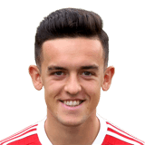 FIFA 18 Zach Clough Icon - 70 Rated