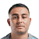 FIFA 18 Miguel Ibarra Icon - 77 Rated