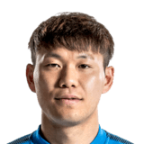 FIFA 18 Li Yuanyi Icon - 63 Rated