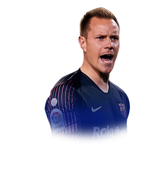 FIFA 19 Squad Builder, Ultimate Team Database and Draft
