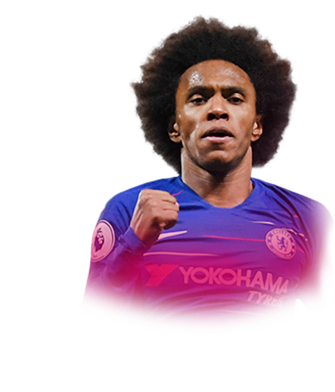 Willian face