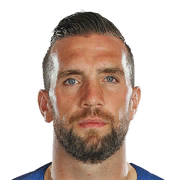 FIFA 20 Shane Duffy - 82 Rated