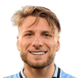 Ciro Immobile 87 Rated