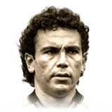 Hugo Sanchez 87 Rated