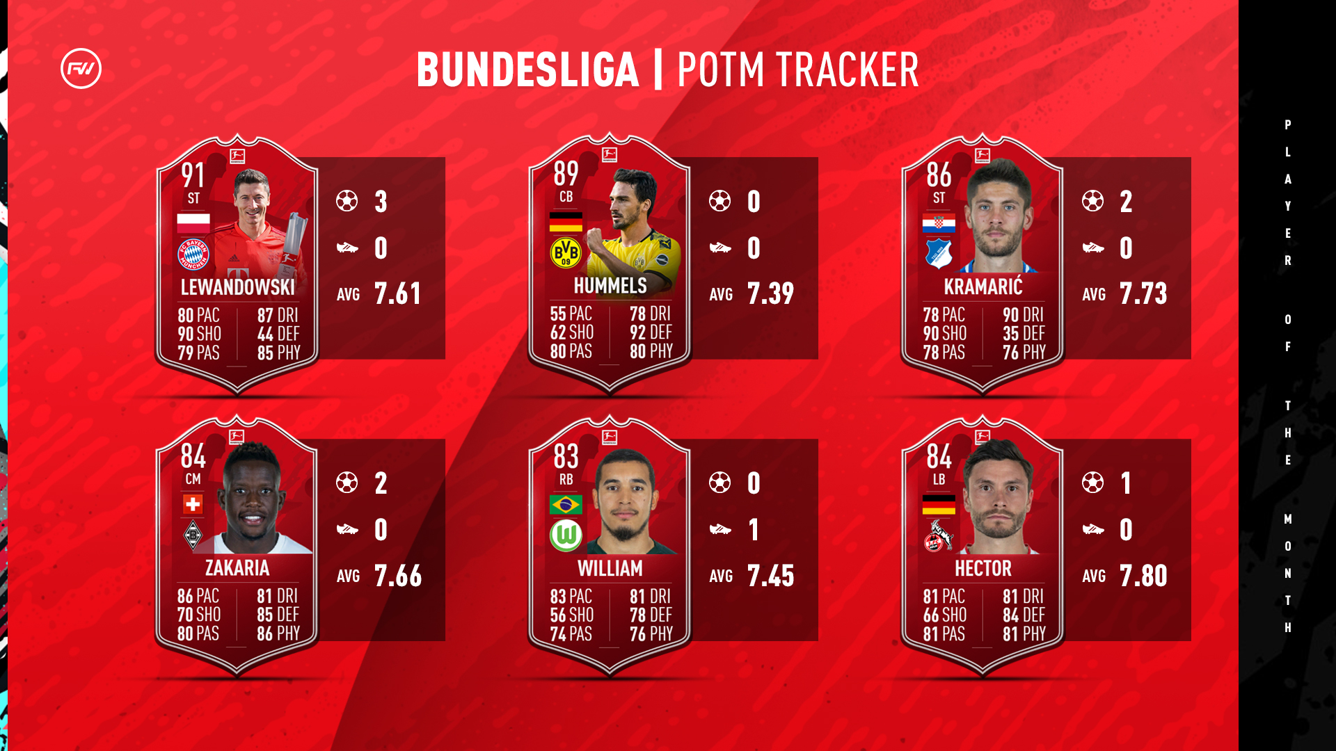 Bundesliga 80/ 81