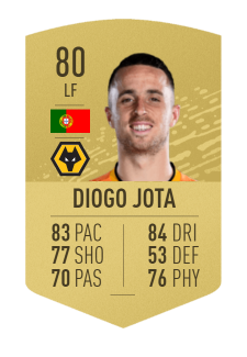 Starter Squad And Player Ideas For Fifa 20 Launch Futwiz